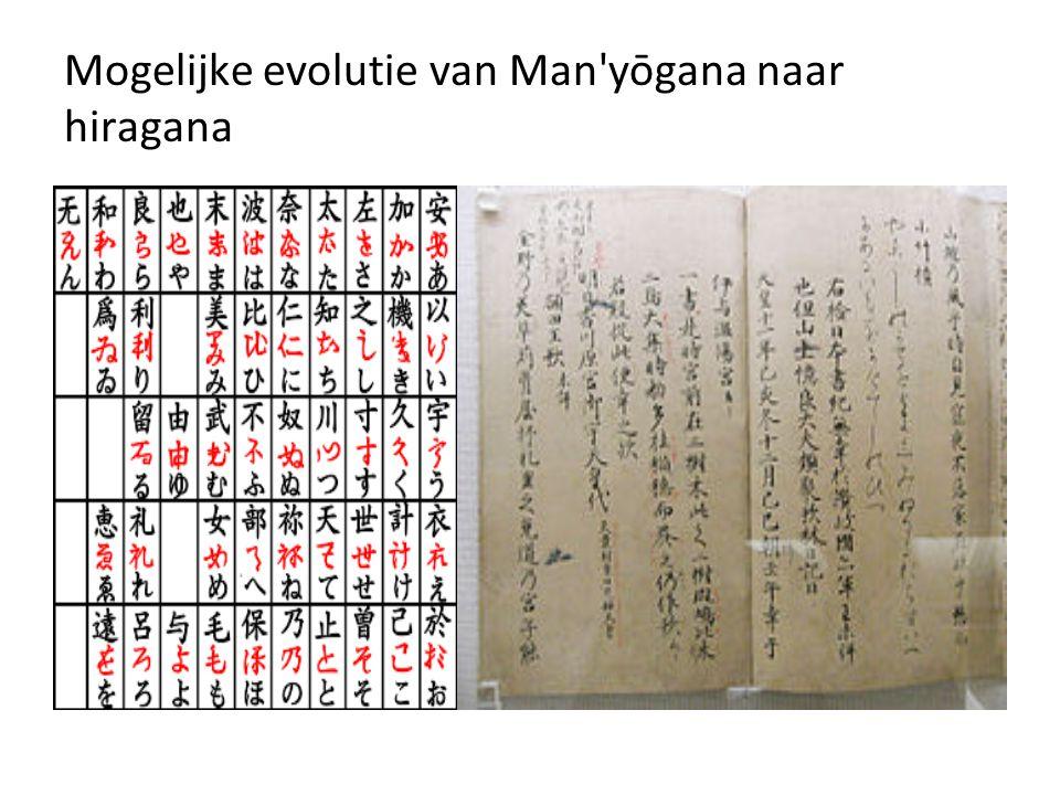 Mogelijke evolutie van Man yōgana naar hiragana