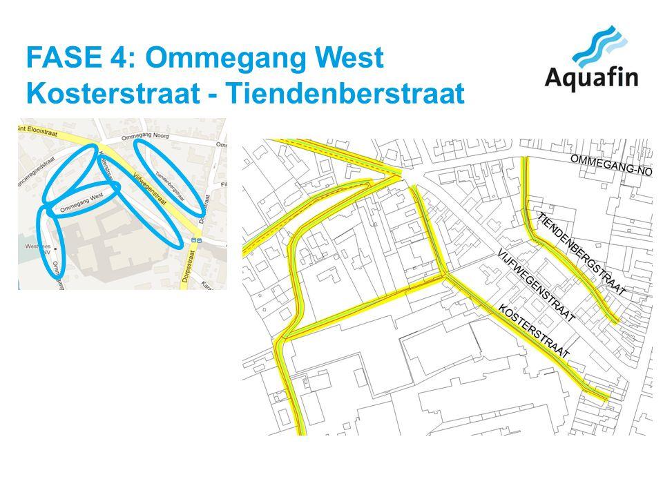 FASE 4: Ommegang West Kosterstraat - Tiendenberstraat