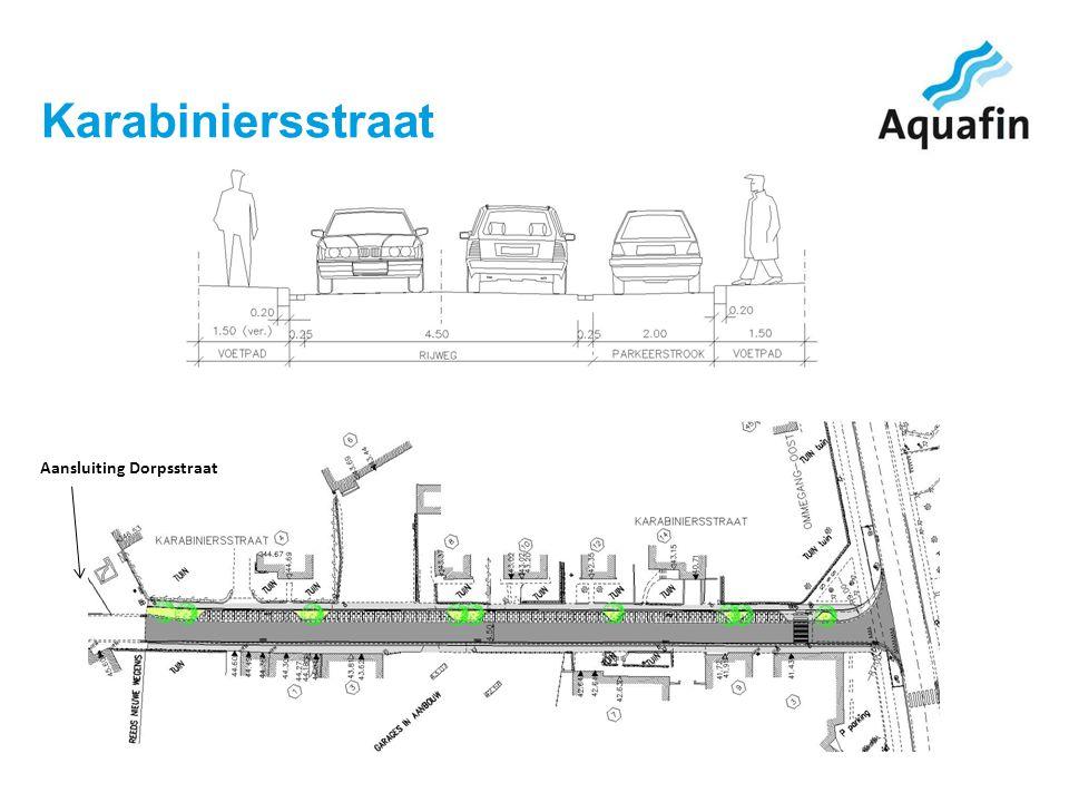 Karabiniersstraat Aansluiting Dorpsstraat