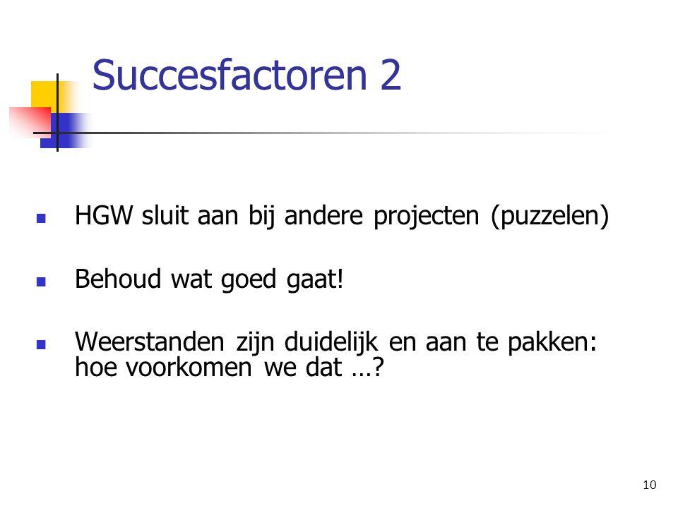Succesfactoren 2 HGW sluit aan bij andere projecten (puzzelen) Behoud wat goed gaat! Weerstanden zijn duidelijk en aan te pakken: hoe voorkomen we dat