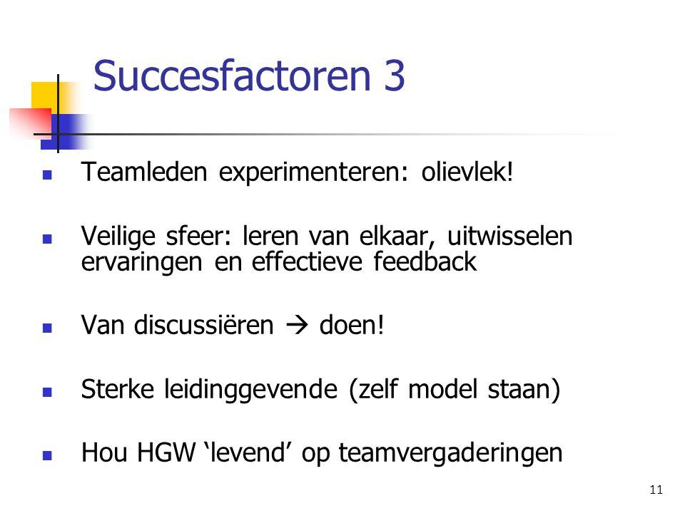 Succesfactoren 3 Teamleden experimenteren: olievlek! Veilige sfeer: leren van elkaar, uitwisselen ervaringen en effectieve feedback Van discussiëren 