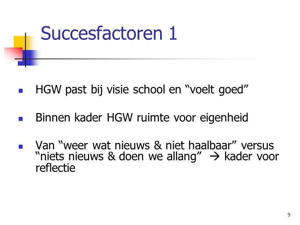 """Succesfactoren 1 HGW past bij visie school en """"voelt goed"""" Binnen kader HGW ruimte voor eigenheid Van """"weer wat nieuws & niet haalbaar"""" versus """"niets"""