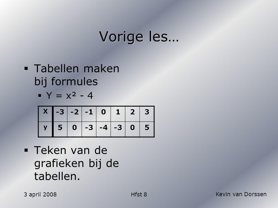 Kevin van Dorssen 3 april 2008Hfst 8 Vorige les…  Tabellen maken bij formules  Y = x² - 4  Teken van de grafieken bij de tabellen. X -3-20123 y 50-