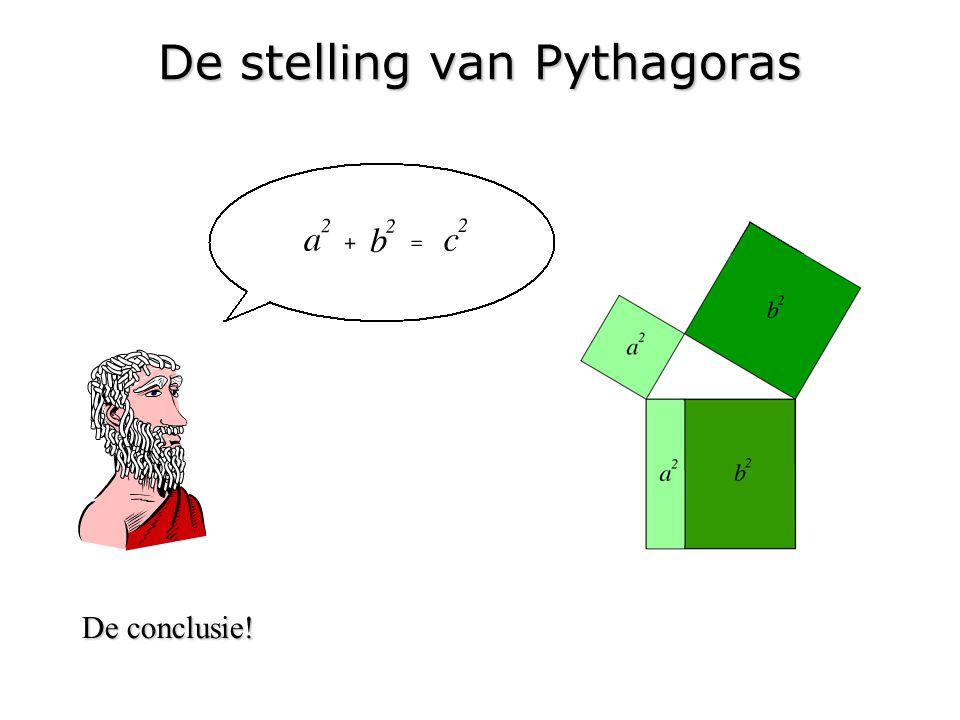 De stelling van Pythagoras De conclusie!
