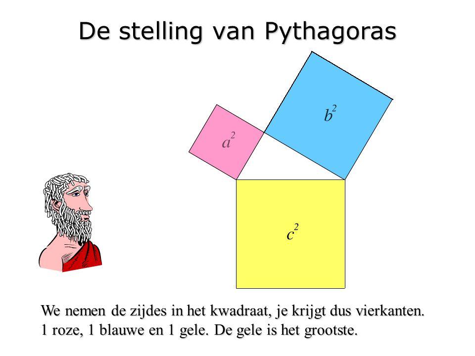 De stelling van Pythagoras We nemen de zijdes in het kwadraat, je krijgt dus vierkanten.