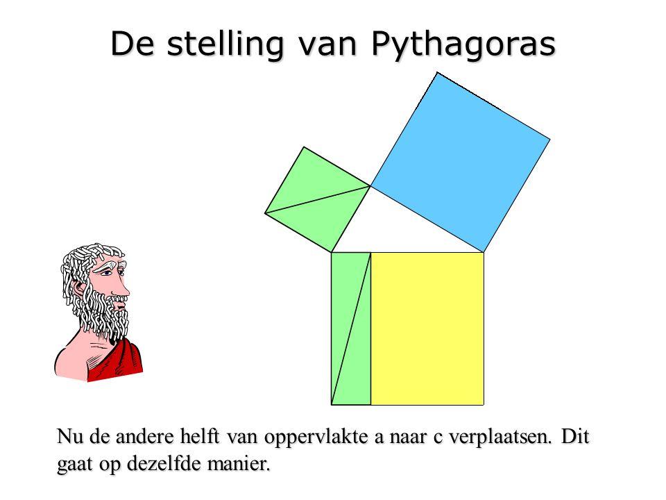 De stelling van Pythagoras Nu de andere helft van oppervlakte a naar c verplaatsen.