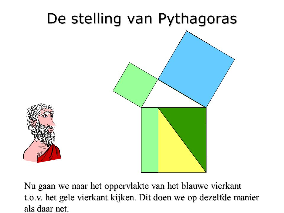 De stelling van Pythagoras Nu gaan we naar het oppervlakte van het blauwe vierkant t.o.v.