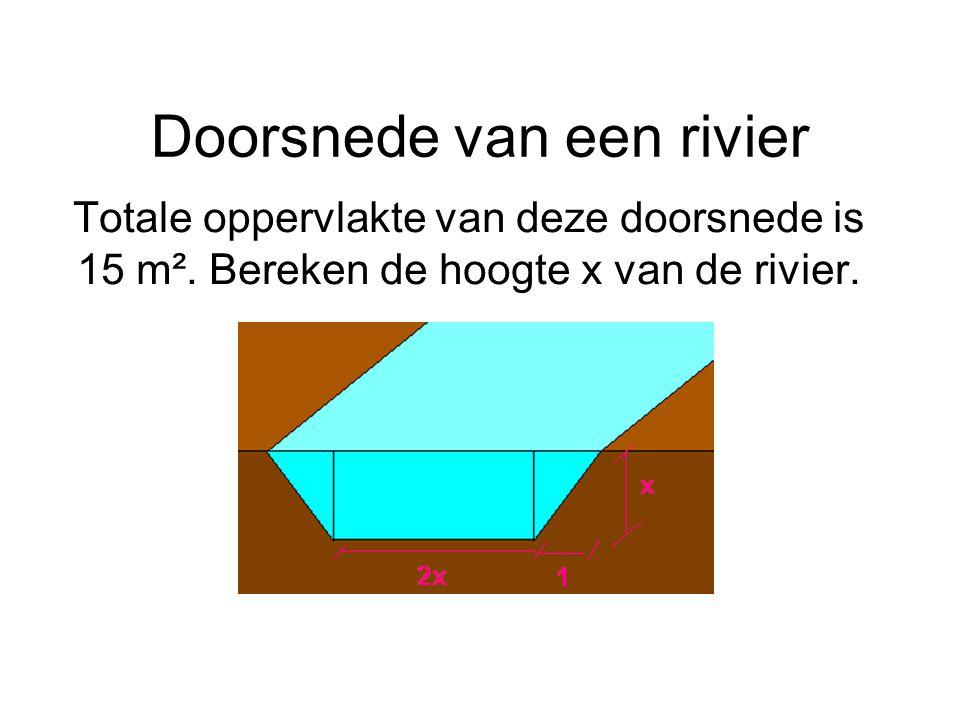 Doorsnede van een rivier Totale oppervlakte van deze doorsnede is 15 m².