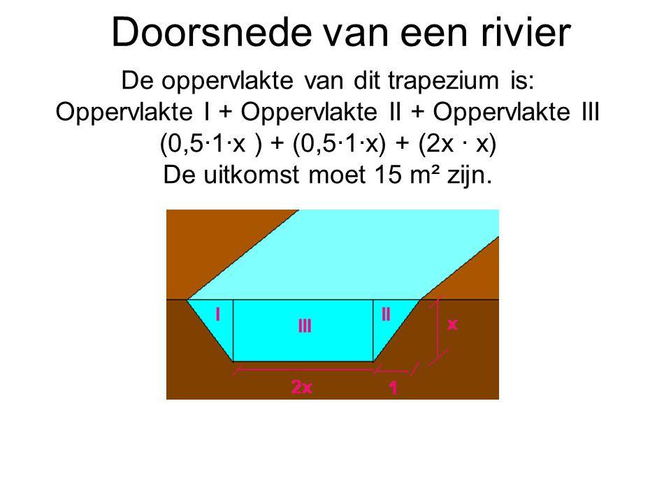 Doorsnede van een rivier De oppervlakte van dit trapezium is: Oppervlakte I + Oppervlakte II + Oppervlakte III (0,5·1·x ) + (0,5·1·x) + (2x · x) De uitkomst moet 15 m² zijn.