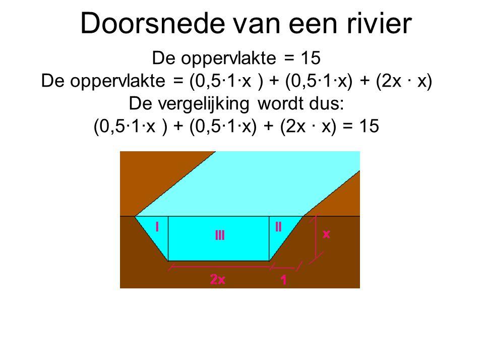 Doorsnede van een rivier De oppervlakte = 15 De oppervlakte = (0,5·1·x ) + (0,5·1·x) + (2x · x) De vergelijking wordt dus: (0,5·1·x ) + (0,5·1·x) + (2x · x) = 15