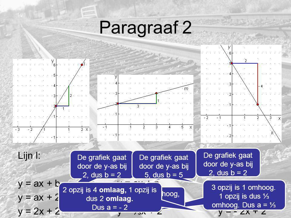 Hellingsgetal Y=ax + b B, is makkelijk… Hier begint de grafiek (snijdt de grafiek de y-as) a is moeilijker, want dat kan ik niet altijd aflezen!