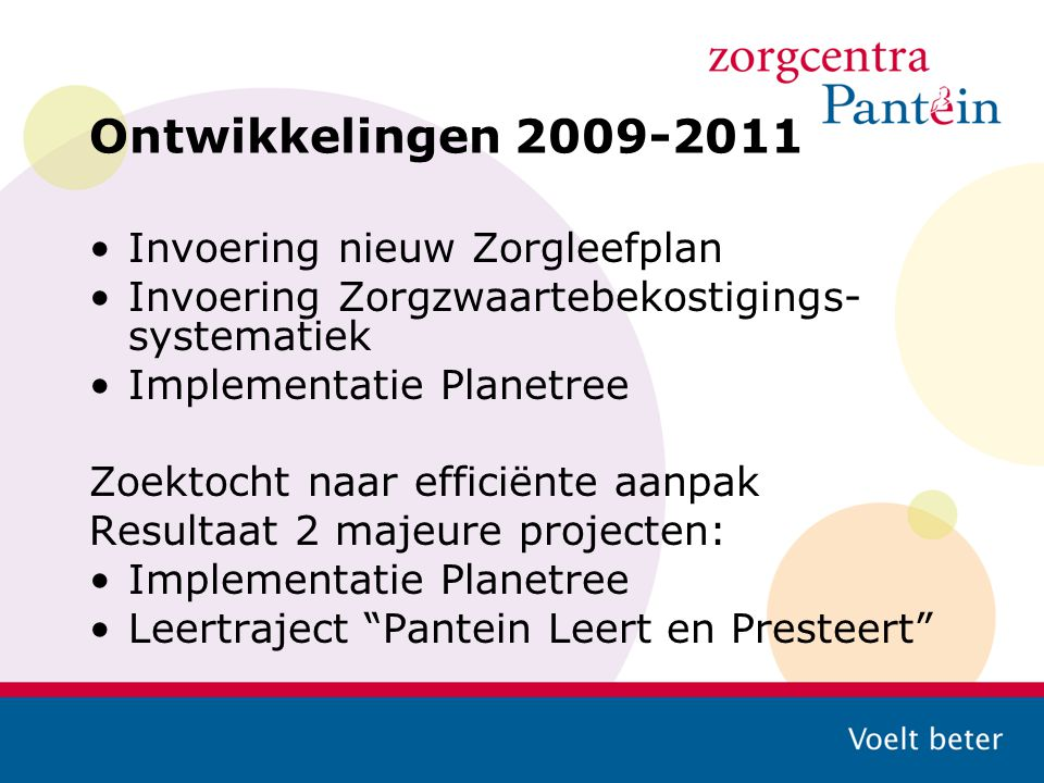 Ontwikkelingen 2009-2011 Invoering nieuw Zorgleefplan Invoering Zorgzwaartebekostigings- systematiek Implementatie Planetree Zoektocht naar efficiënte