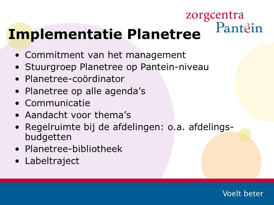 Implementatie Planetree Commitment van het management Stuurgroep Planetree op Pantein-niveau Planetree-coördinator Planetree op alle agenda's Communic