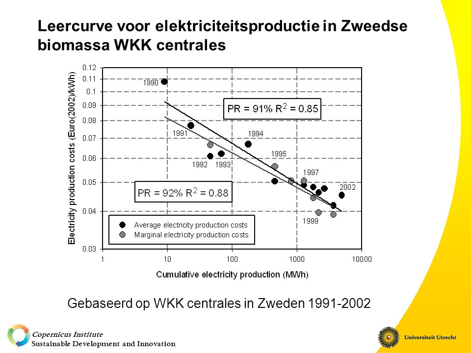 Copernicus Institute Sustainable Development and Innovation Leercurve voor elektriciteitsproductie in Zweedse biomassa WKK centrales Gebaseerd op WKK