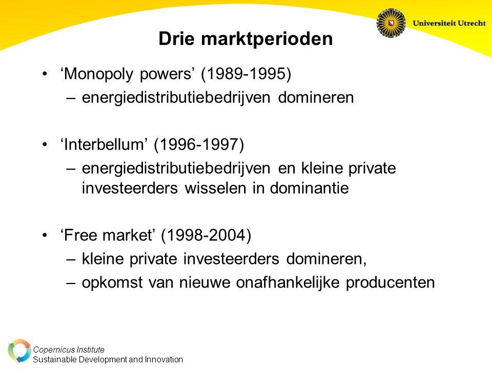 Copernicus Institute Sustainable Development and Innovation Drie marktperioden 'Monopoly powers' (1989-1995) –energiedistributiebedrijven domineren 'Interbellum' (1996-1997) –energiedistributiebedrijven en kleine private investeerders wisselen in dominantie 'Free market' (1998-2004) –kleine private investeerders domineren, –opkomst van nieuwe onafhankelijke producenten