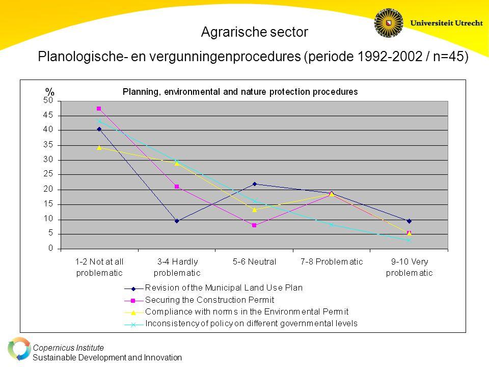 Copernicus Institute Sustainable Development and Innovation Agrarische sector Planologische- en vergunningenprocedures (periode 1992-2002 / n=45)