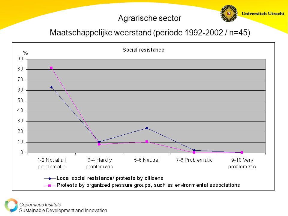 Copernicus Institute Sustainable Development and Innovation Agrarische sector Maatschappelijke weerstand (periode 1992-2002 / n=45)