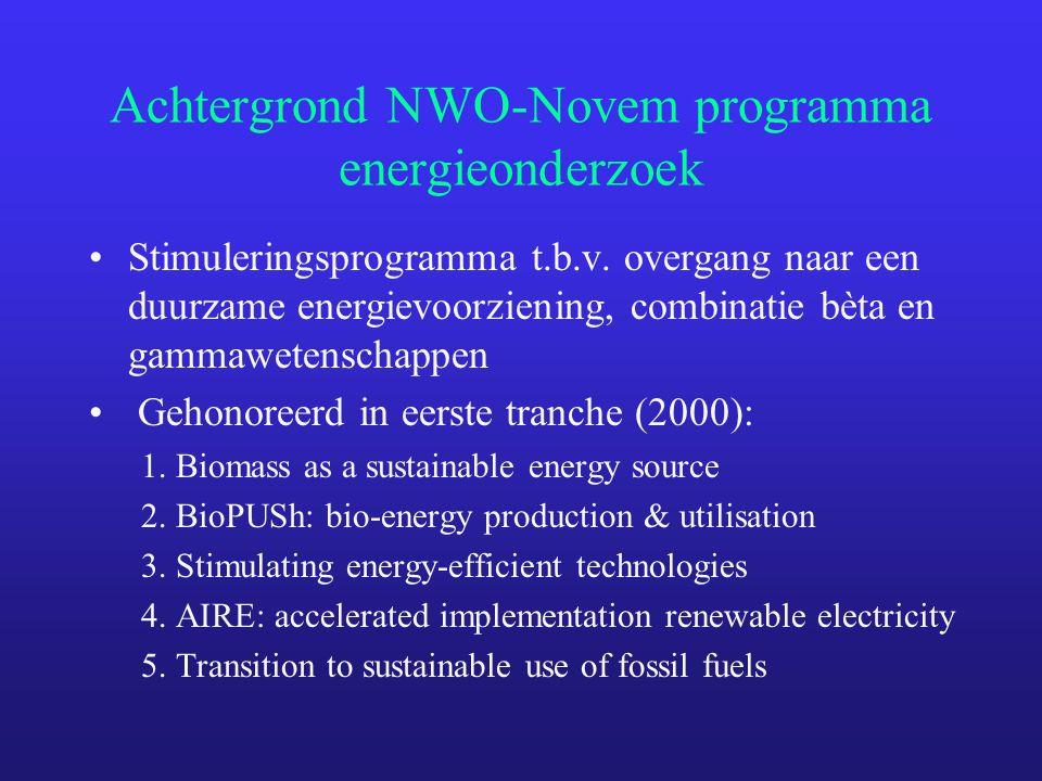 Achtergrond NWO-Novem programma energieonderzoek Stimuleringsprogramma t.b.v. overgang naar een duurzame energievoorziening, combinatie bèta en gammaw