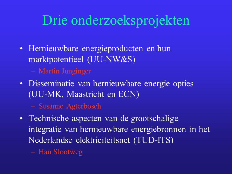 Drie onderzoeksprojekten Hernieuwbare energieproducten en hun marktpotentieel (UU-NW&S) –Martin Junginger Disseminatie van hernieuwbare energie opties (UU-MK, Maastricht en ECN) –Susanne Agterbosch Technische aspecten van de grootschalige integratie van hernieuwbare energiebronnen in het Nederlandse elektriciteitsnet (TUD-ITS) –Han Slootweg