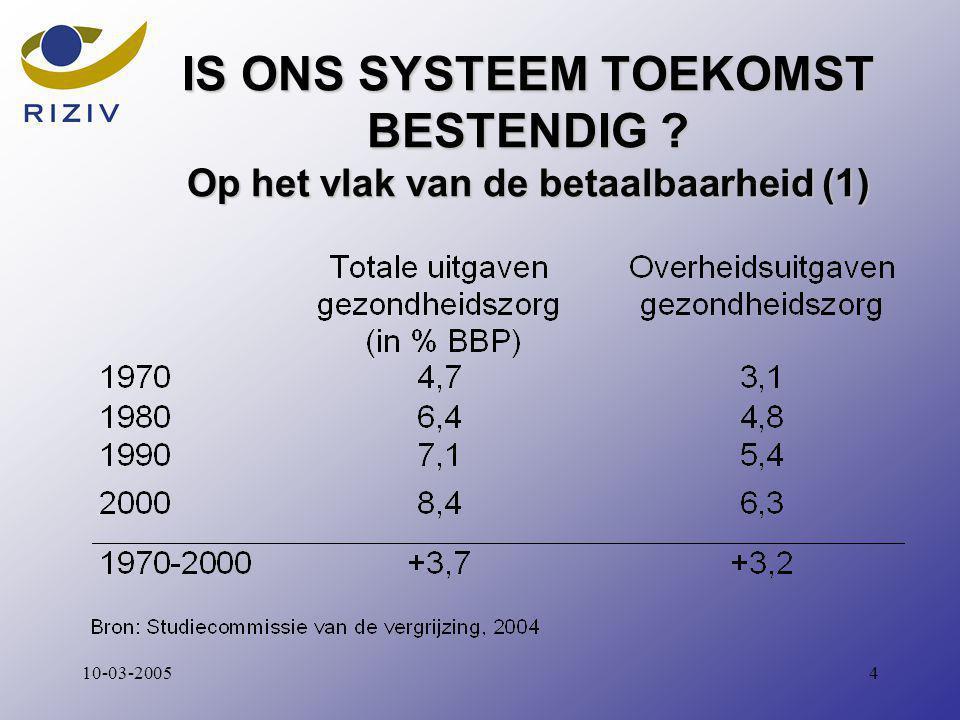 510-03-2005 IS ONS GEZONDHEIDSSYSTEEM TOEKOMSTBESTENDIG ? Op het vlak van de betaalbaarheid (2)