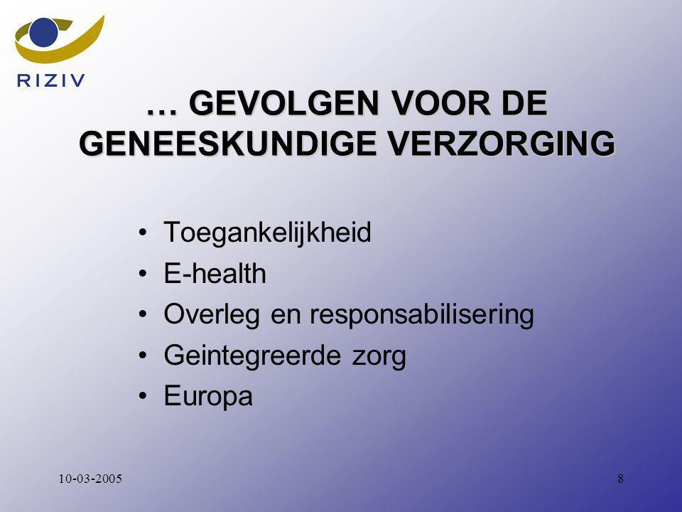 810-03-2005 … GEVOLGEN VOOR DE GENEESKUNDIGE VERZORGING Toegankelijkheid E-health Overleg en responsabilisering Geintegreerde zorg Europa