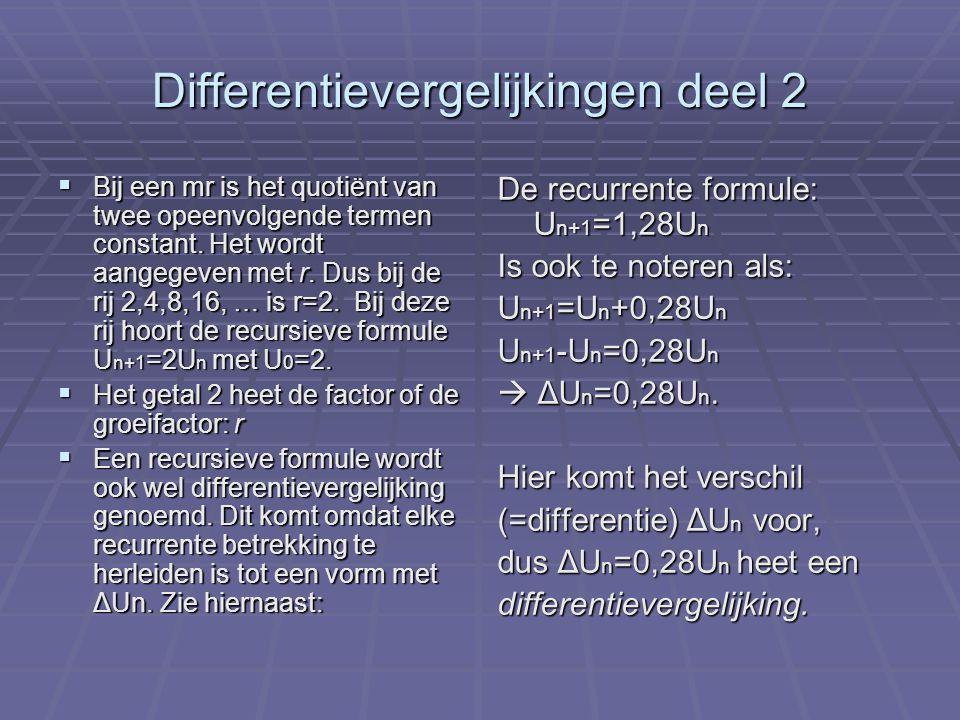 Lineaire differentievergelijkingen van de eerste orde De formules met de vorm U n+1 =aU n +b zijn lineaire differentievergelijkingen van de eerste orde.