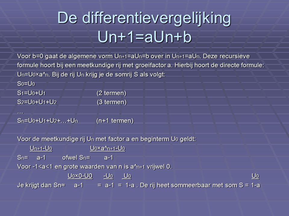 Oplossingsformule voor de differentievergelijking Bij een differentievergelijking kun je een directe formule opstellen.