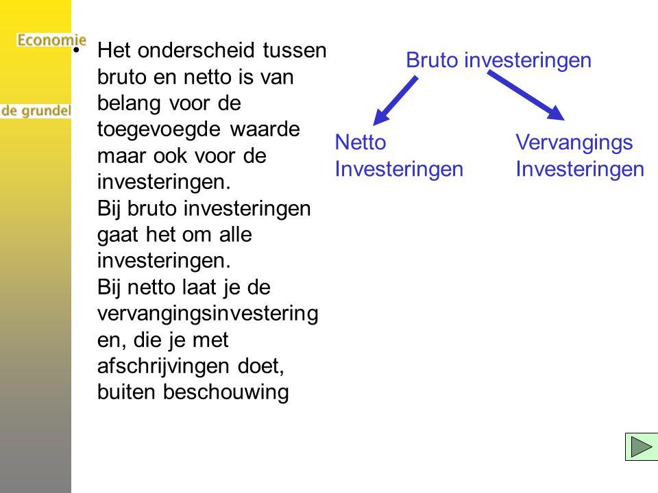 Het onderscheid tussen bruto en netto is van belang voor de toegevoegde waarde maar ook voor de investeringen.