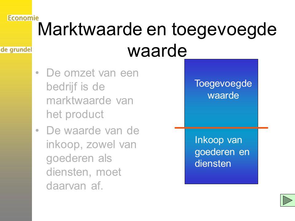 Marktwaarde en toegevoegde waarde De omzet van een bedrijf is de marktwaarde van het product De waarde van de inkoop, zowel van goederen als diensten, moet daarvan af.