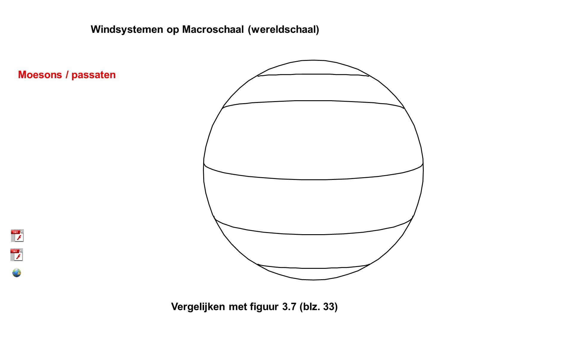 Vergelijken met figuur 3.7 (blz. 33) Windsystemen op Macroschaal (wereldschaal) Moesons / passaten