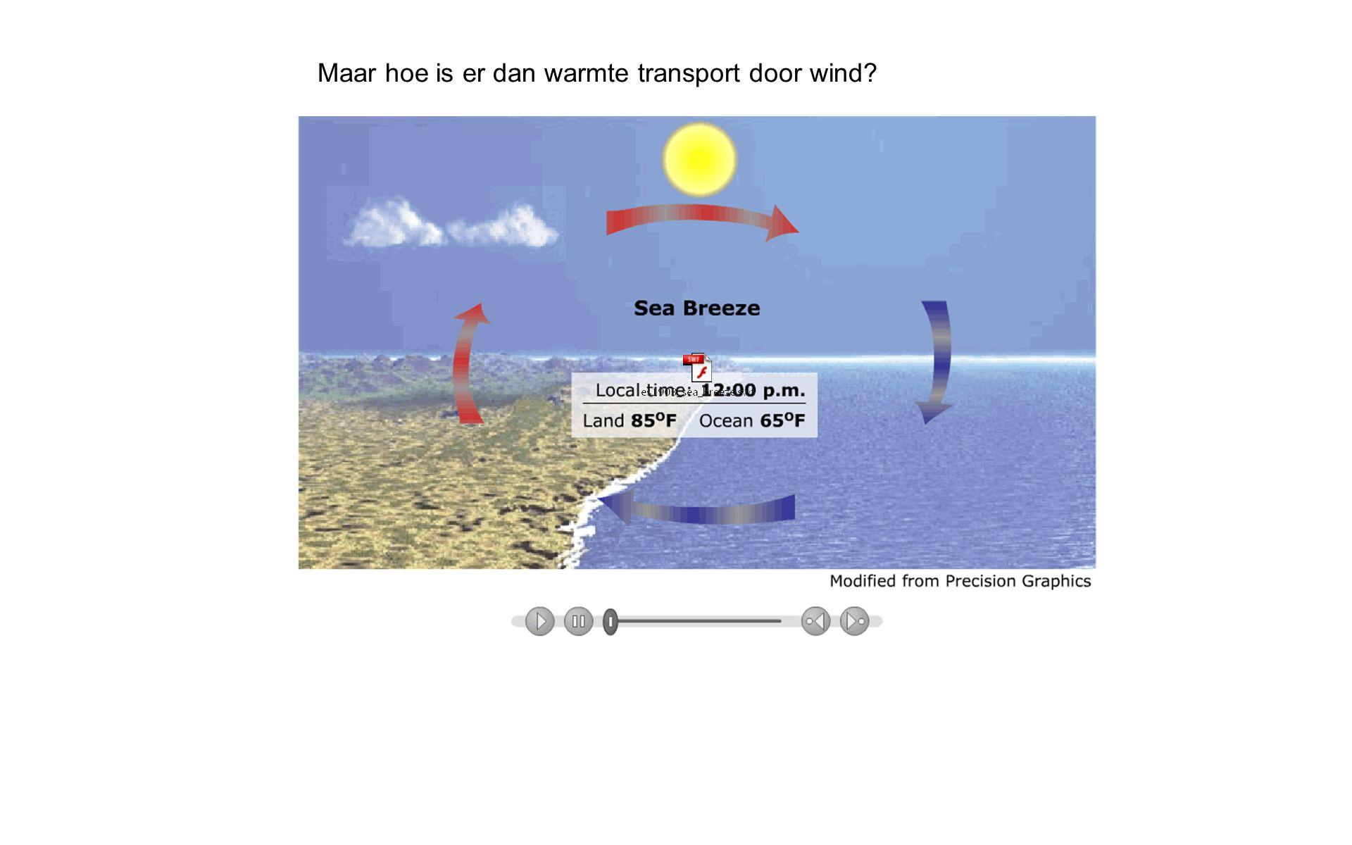 Maar hoe is er dan warmte transport door wind?