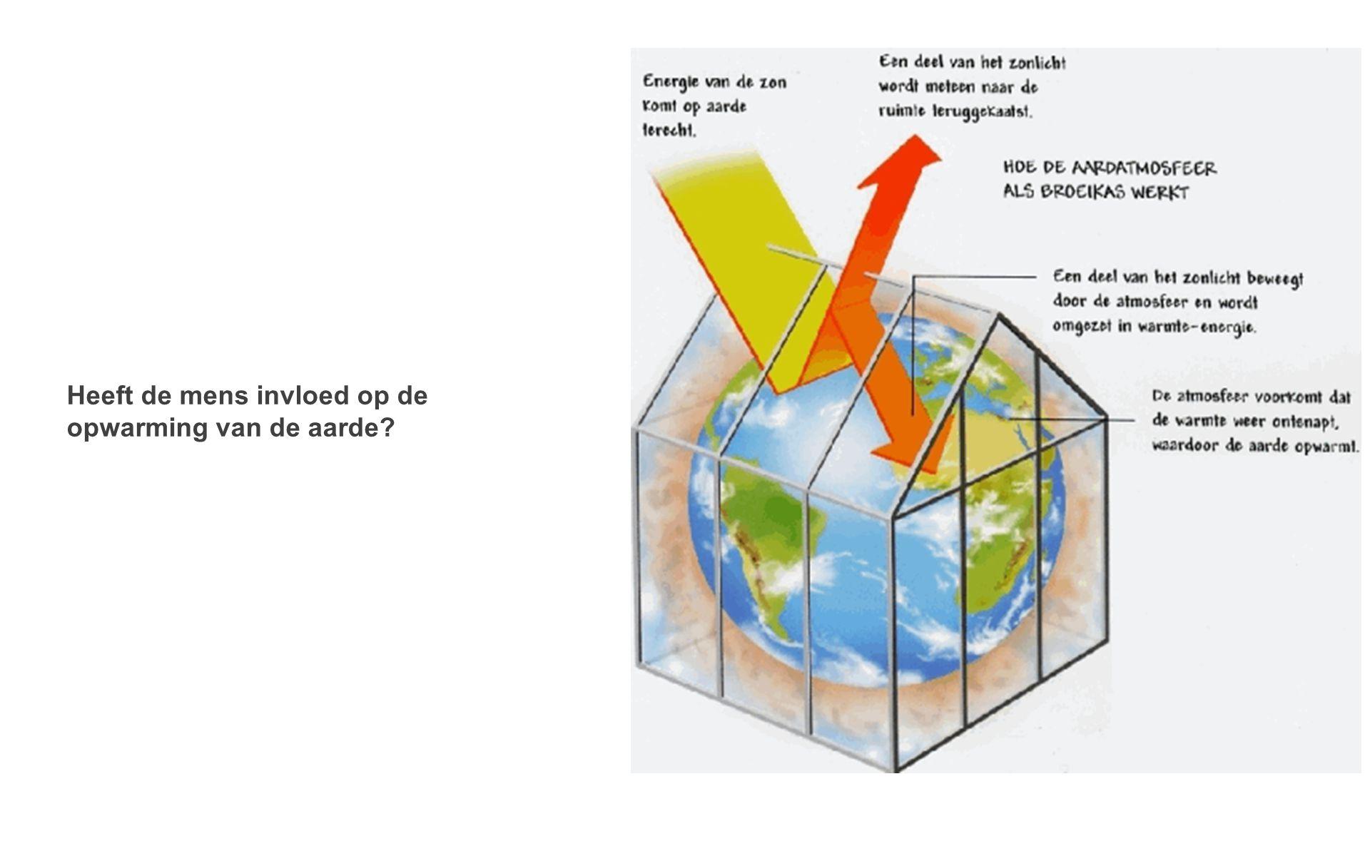 Heeft de mens invloed op de opwarming van de aarde?