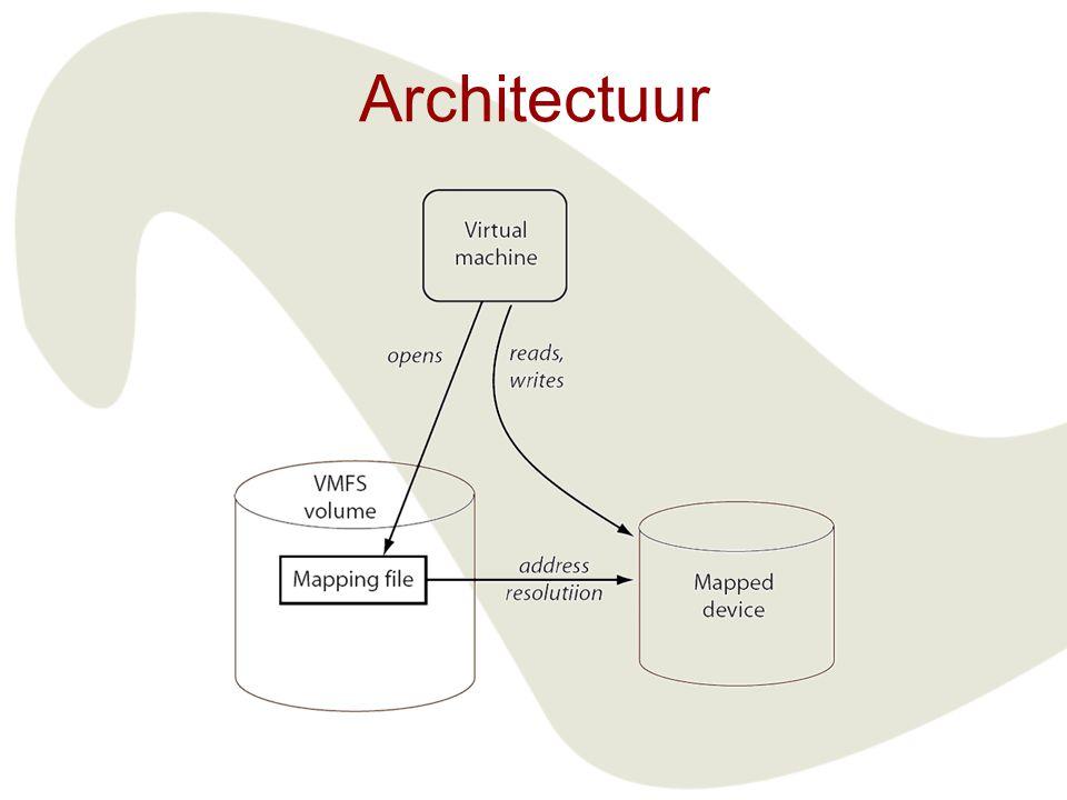 Twee modes Physical mode SCSI commando's worden doorgegeven; ideaal voor: SAN Management software Storage Resource Management (SRM) software Snapshot software Replication software Virtual mode Voordeel is REDO mode