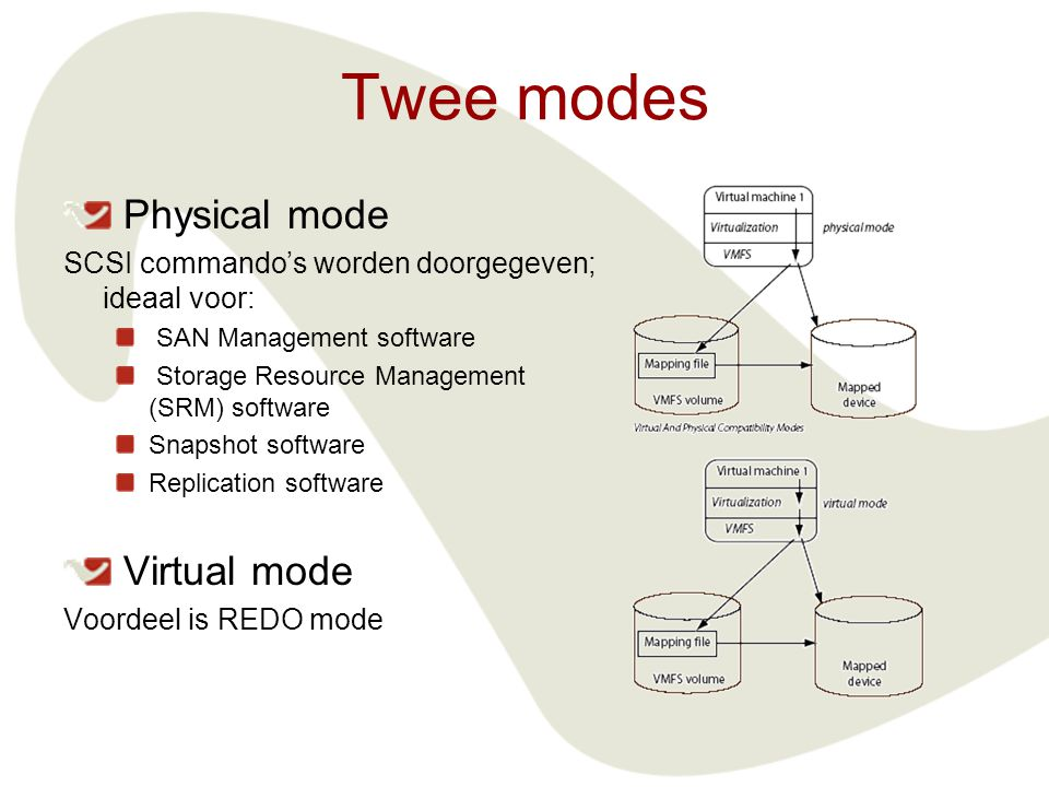 Twee modes Physical mode SCSI commando's worden doorgegeven; ideaal voor: SAN Management software Storage Resource Management (SRM) software Snapshot software Replication software Virtual mode Voordeel is REDO mode