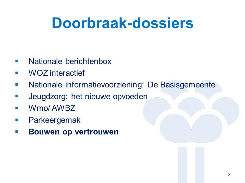 Doorbraak-dossiers  Nationale berichtenbox  WOZ interactief  Nationale informatievoorziening: De Basisgemeente  Jeugdzorg: het nieuwe opvoeden  W