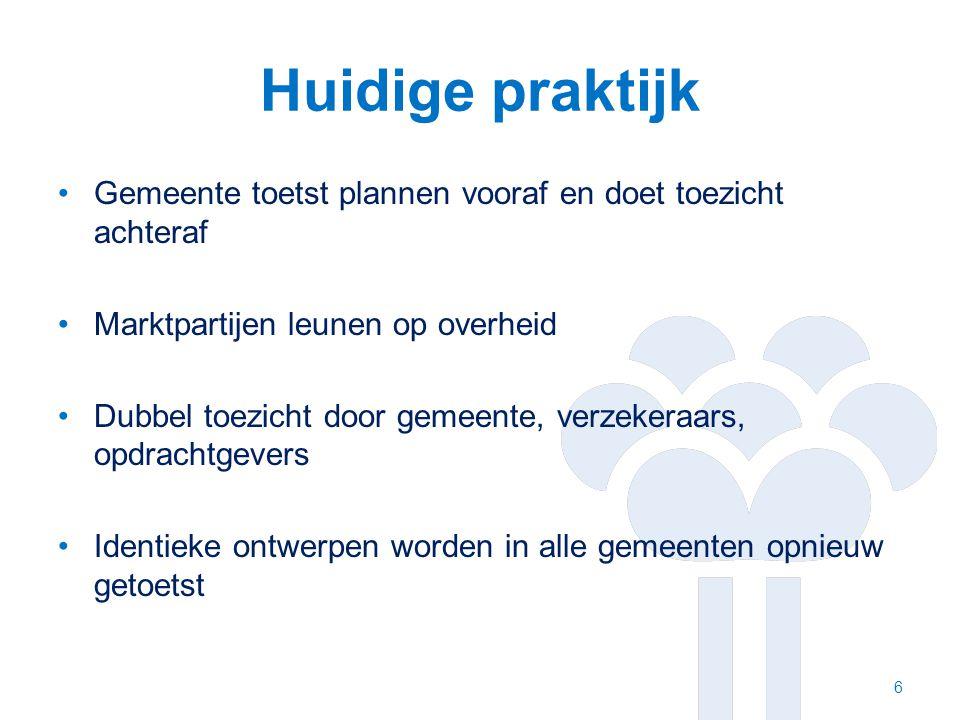 Huidige praktijk Gemeente toetst plannen vooraf en doet toezicht achteraf Marktpartijen leunen op overheid Dubbel toezicht door gemeente, verzekeraars
