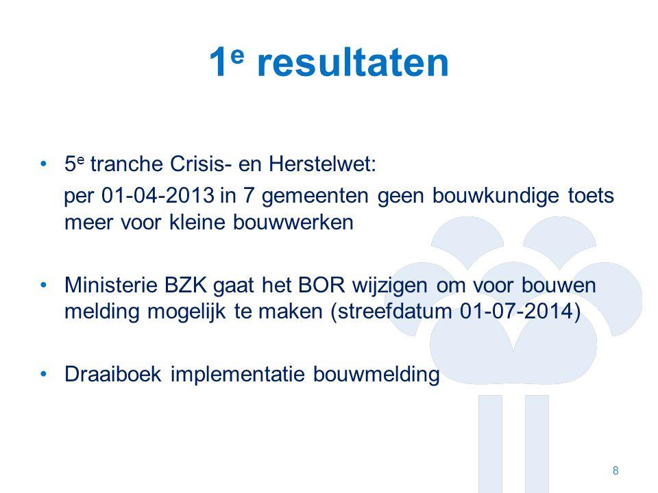 1 e resultaten 5 e tranche Crisis- en Herstelwet: per 01-04-2013 in 7 gemeenten geen bouwkundige toets meer voor kleine bouwwerken Ministerie BZK gaat