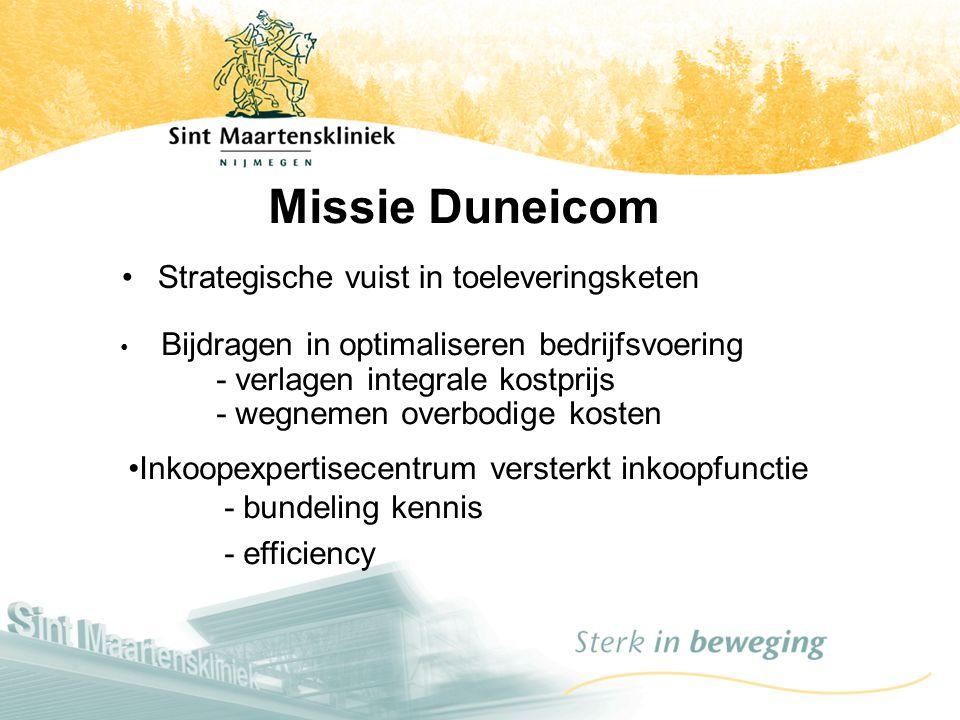 Missie Duneicom Strategische vuist in toeleveringsketen Bijdragen in optimaliseren bedrijfsvoering - verlagen integrale kostprijs - wegnemen overbodig