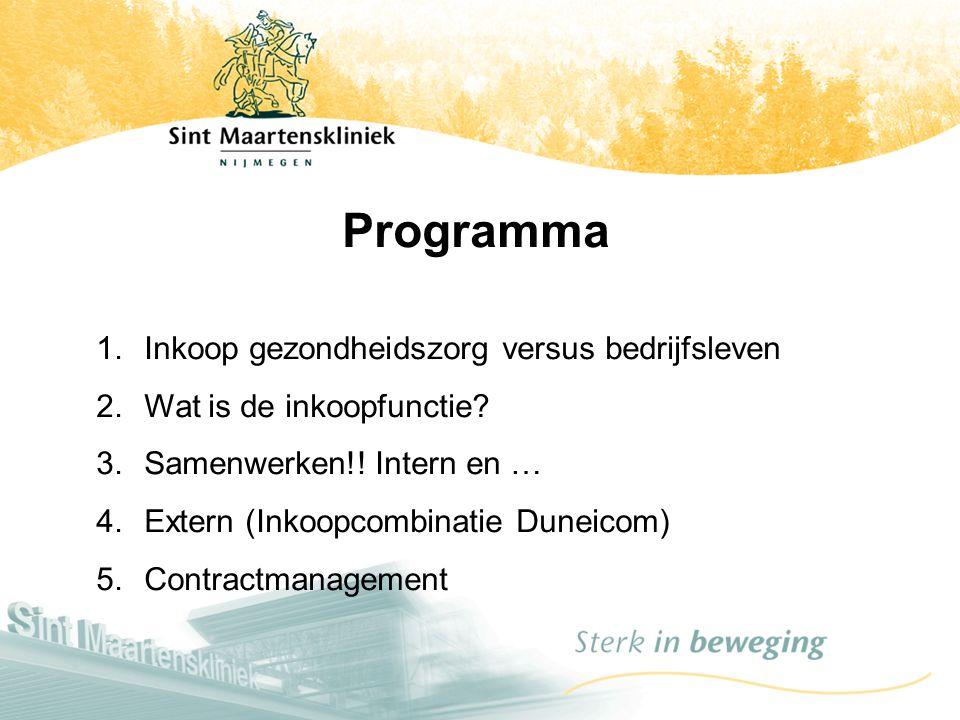 Programma 1.Inkoop gezondheidszorg versus bedrijfsleven 2.Wat is de inkoopfunctie? 3.Samenwerken!! Intern en … 4.Extern (Inkoopcombinatie Duneicom) 5.