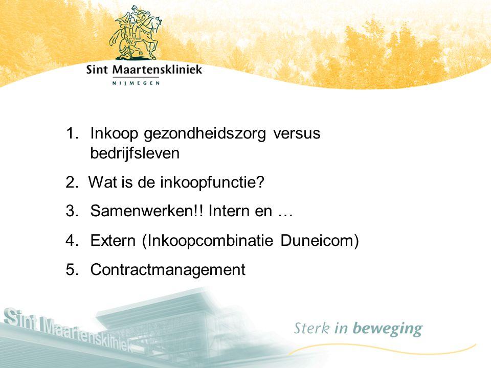 1.Inkoop gezondheidszorg versus bedrijfsleven 3. Samenwerken!! Intern en … 4.Extern (Inkoopcombinatie Duneicom) 5.Contractmanagement 2. Wat is de inko