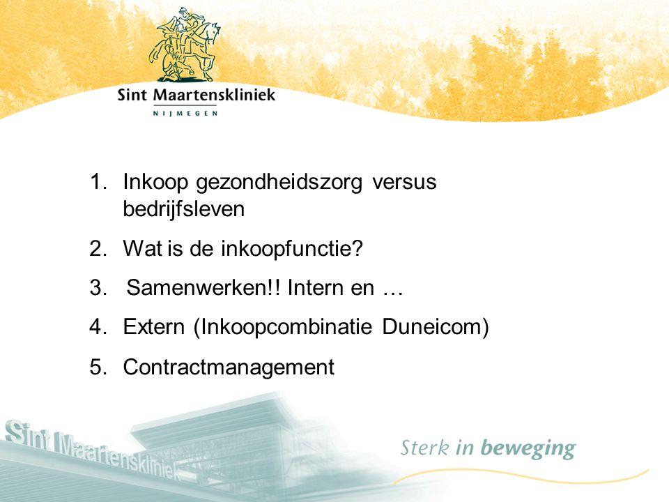 1.Inkoop gezondheidszorg versus bedrijfsleven 2.Wat is de inkoopfunctie? 4.Extern (Inkoopcombinatie Duneicom) 5.Contractmanagement 3. Samenwerken!! In
