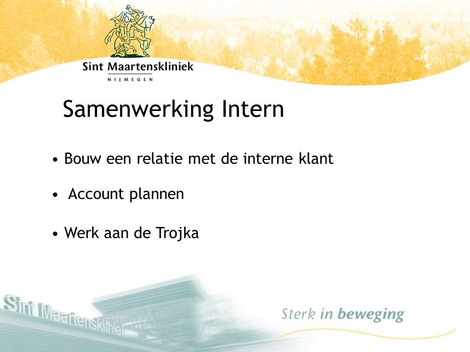 Samenwerking Intern Bouw een relatie met de interne klant Werk aan de Trojka Account plannen