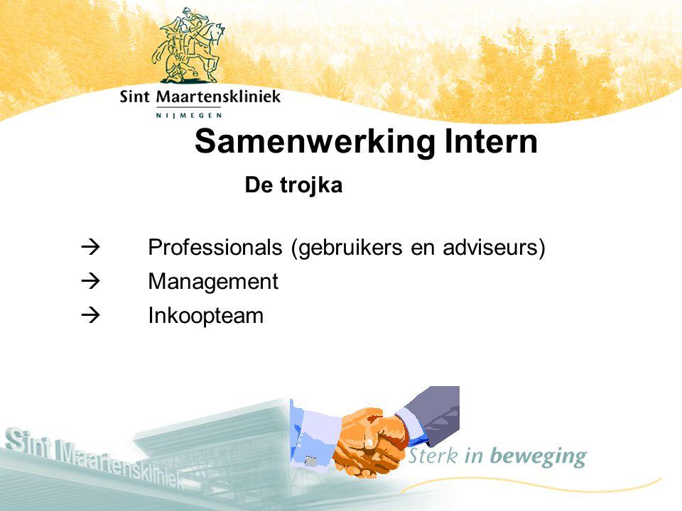  Professionals (gebruikers en adviseurs) Samenwerking Intern De trojka  Management  Inkoopteam
