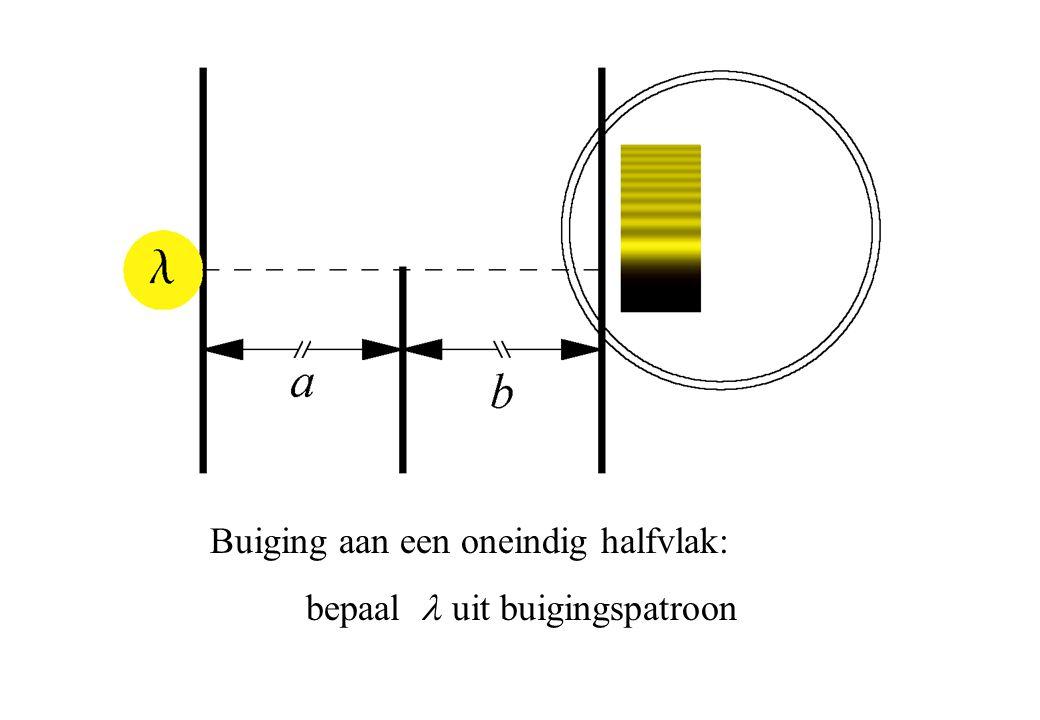 Buiging aan een oneindig halfvlak: bepaal  uit buigingspatroon
