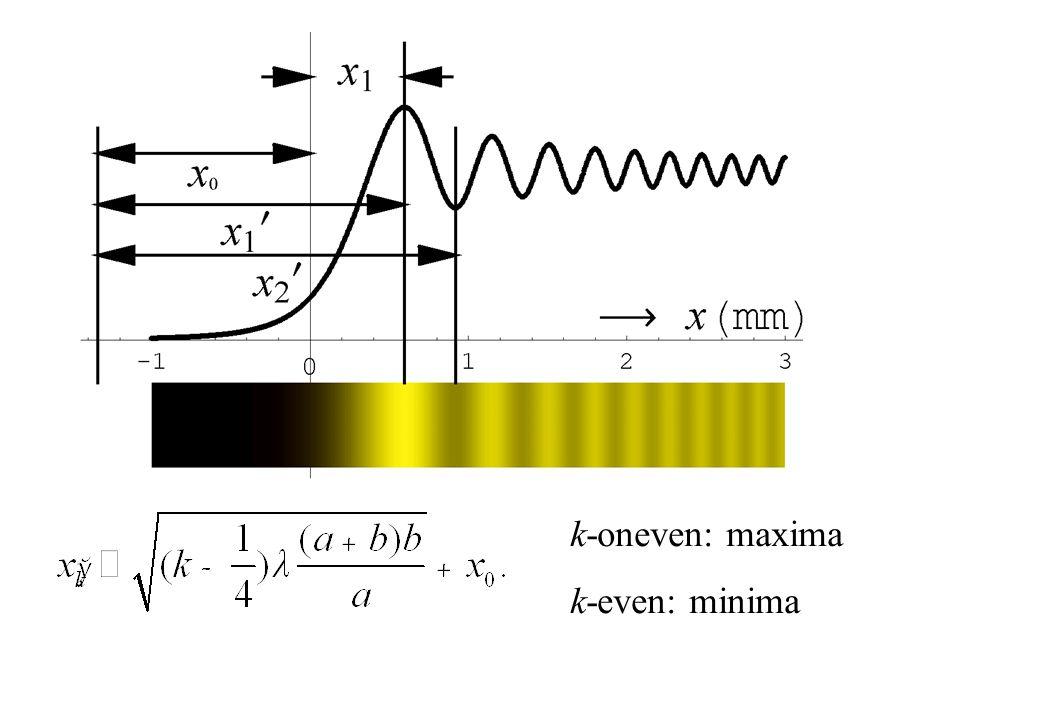 k-oneven: maxima k-even: minima