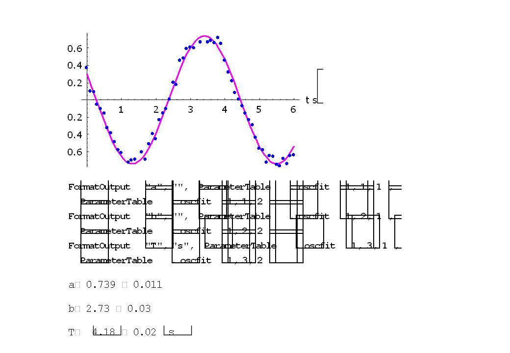 Niet-lineaire fit-routines Een veel complexere situatie doet zich voor als de te bepalen parameters niet-lineair in het model aanwezig zijn.