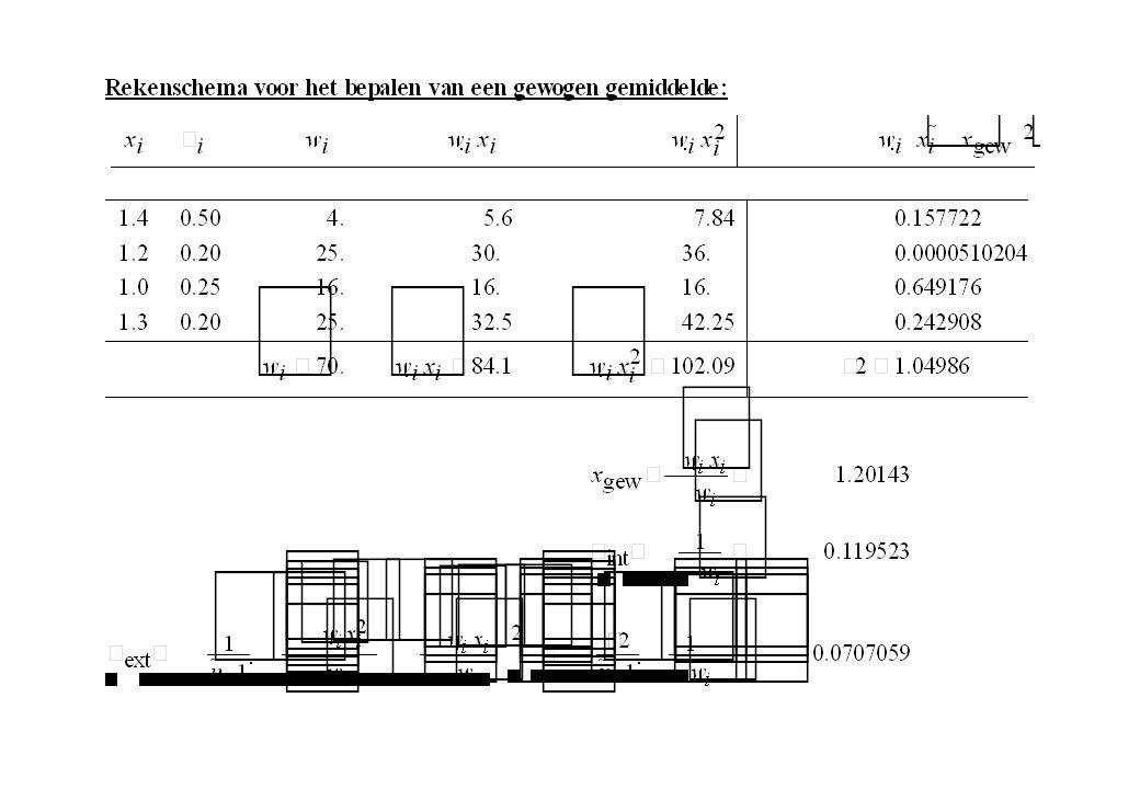 Grafische representatie van metingen Grafische weergave van meetresultaten is een belangrijk hulpmiddel in onderzoek.