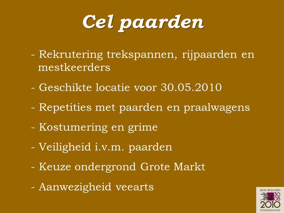 Cel paarden - Rekrutering trekspannen, rijpaarden en mestkeerders - Geschikte locatie voor 30.05.2010 - Repetities met paarden en praalwagens - Kostum