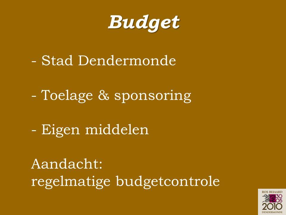Budget - Stad Dendermonde - Toelage & sponsoring - Eigen middelen Aandacht: regelmatige budgetcontrole