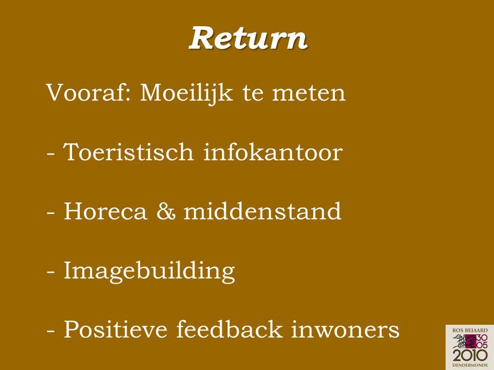 Return Vooraf: Moeilijk te meten - Toeristisch infokantoor - Horeca & middenstand - Imagebuilding - Positieve feedback inwoners